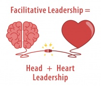 Facilitative Leadership Equation